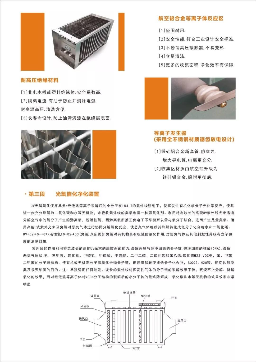 沥青烟气处理系统(图4)