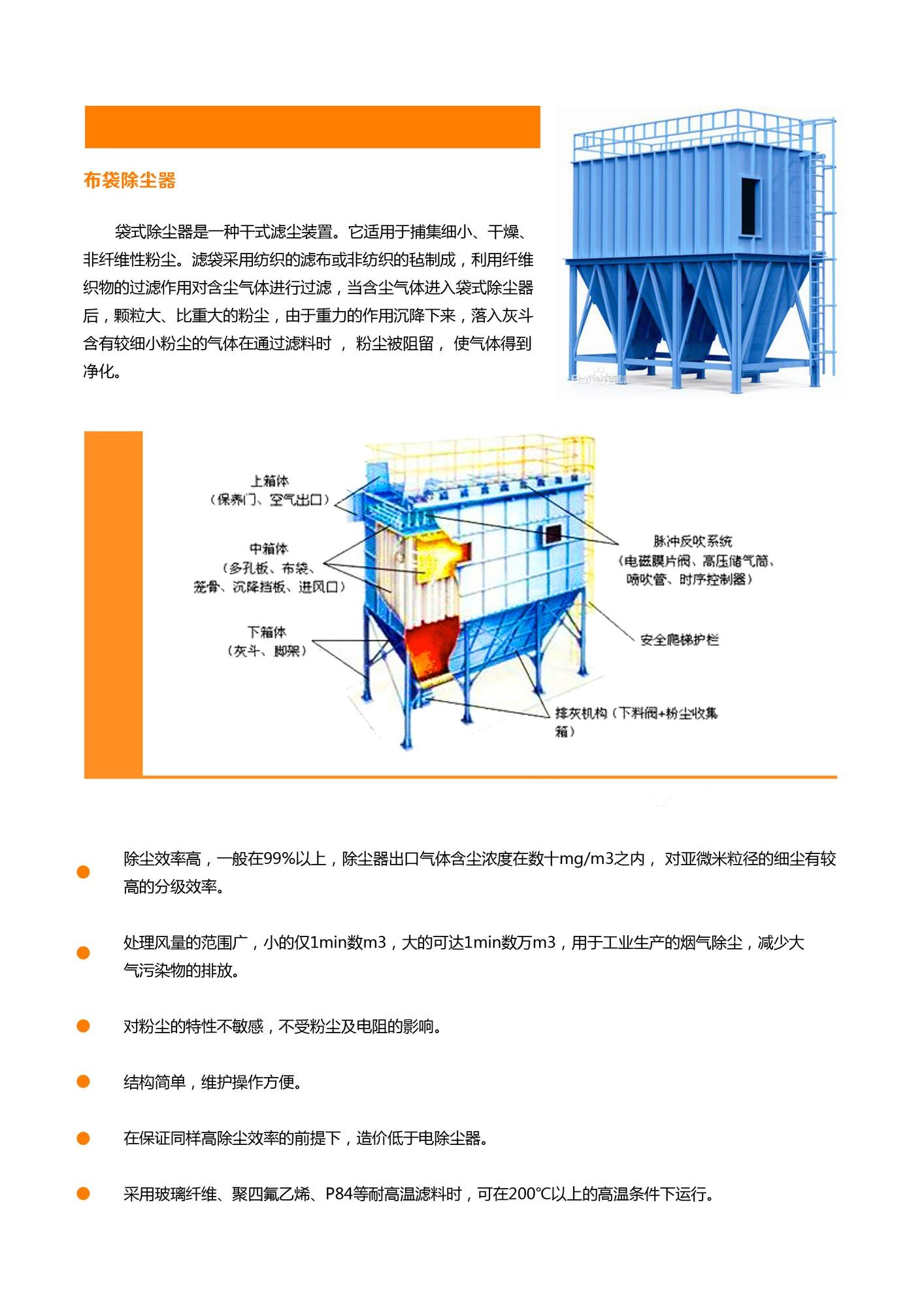 沥青烟气处理系统(图6)